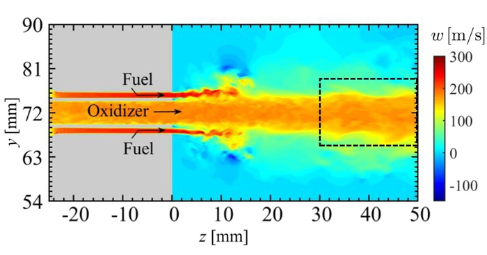 Representation of instantaneous flow velocity field during combustion oscillations in the combustion chamber of a model rocket engine