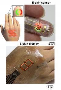 Ultraflexible Blood Oxygen Level Optical Sensor and Seven-Segment Display