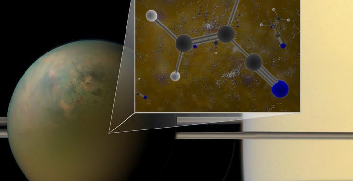 Titan Molecules
