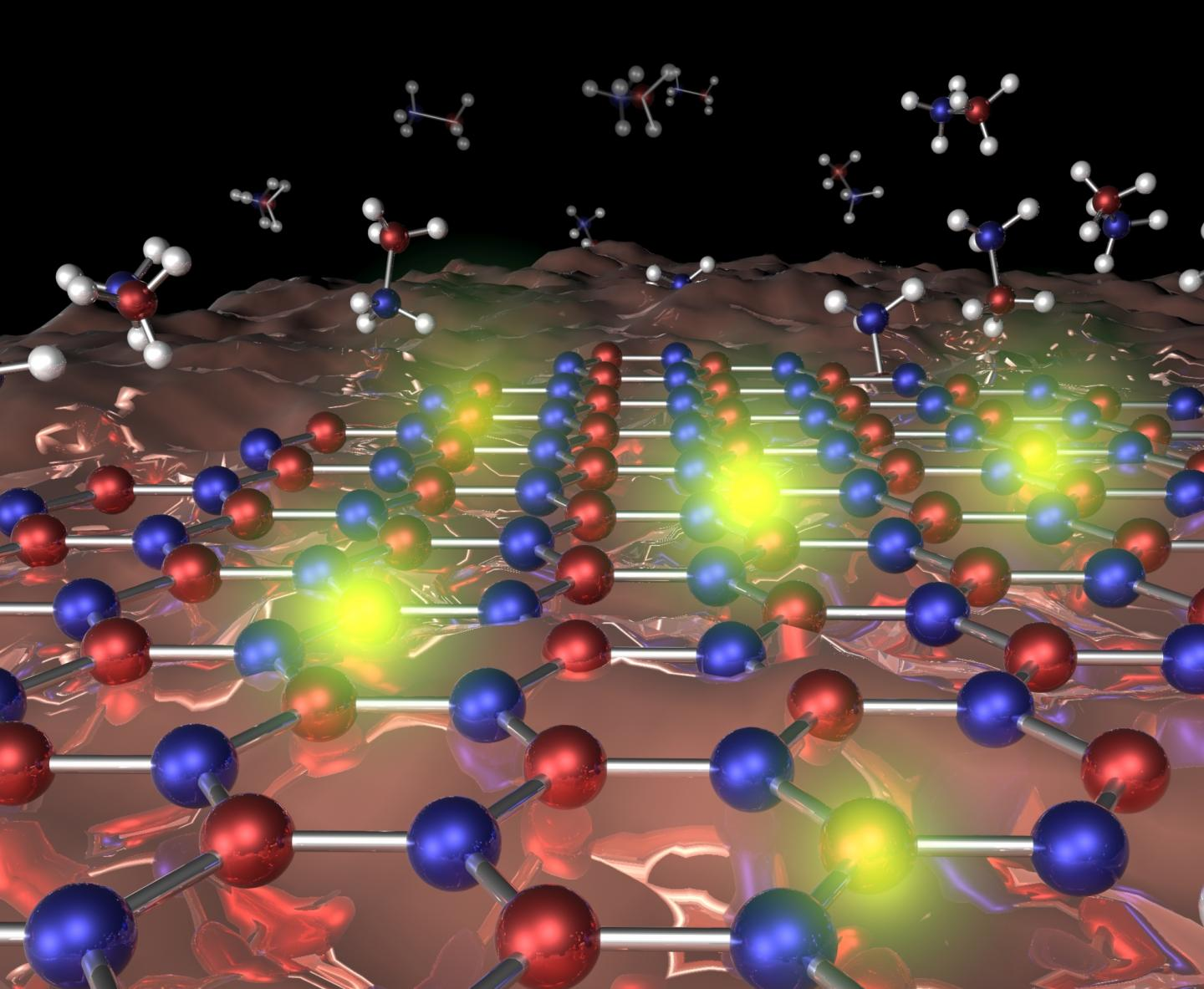 Properties of Quantum Light Sources Observed