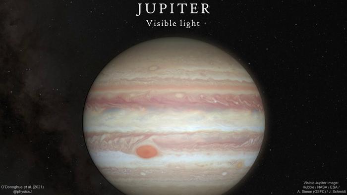 Video: Jupiter Aurorae