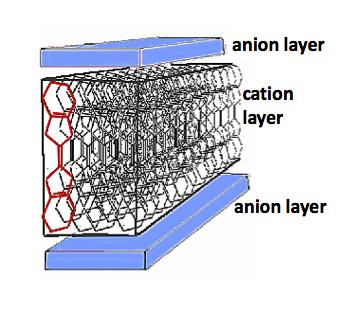 Quantum Matter Graphic