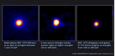 Fermi Sees New Sources Emerge