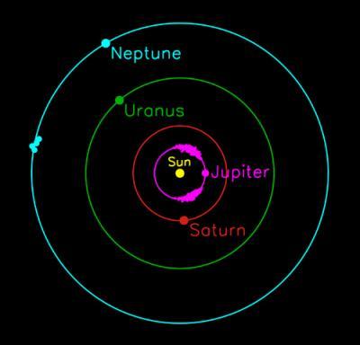 Trojan Asteroids in Neptune's Orbit
