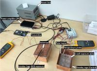 Experimental Set up (With Names on Image)