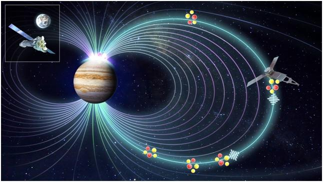 NASA's Juno Mission observed pulsating electromagnetic ion cyclotron waves in Jupiter's dawn magnetosphere