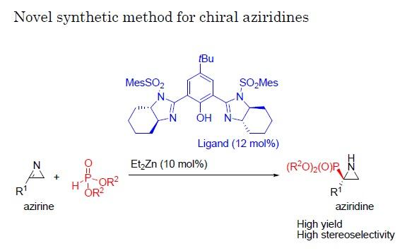 Novel Synthetic Method for Chiral Aziridines