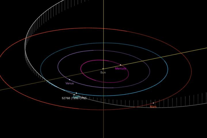Tracking Masked Asteroid