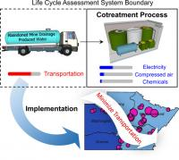 Life Cycle Assessment System Boundary