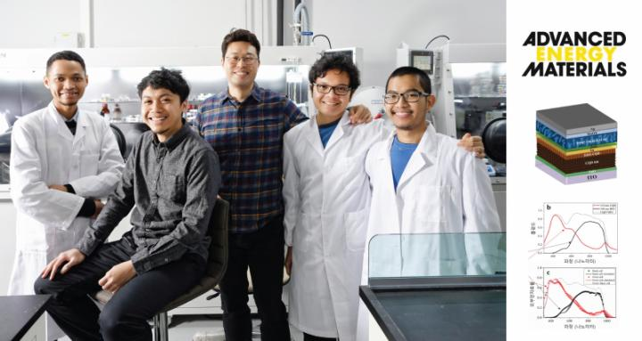Professor Sung-Yeon Jang and his Research Team