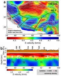 Seismic Velocity Images