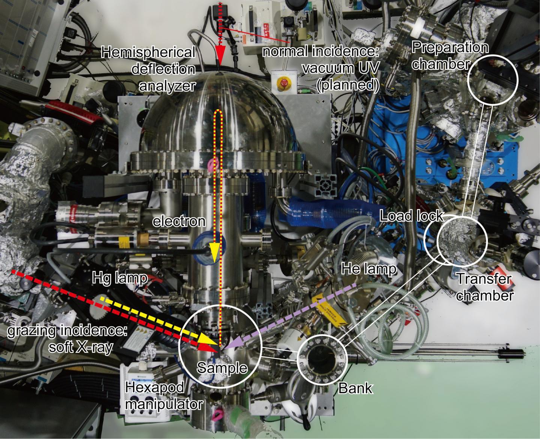 MM at BL6U UVSOR-III