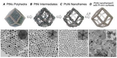 Platinum/Nickel Nanoframe Catalysts