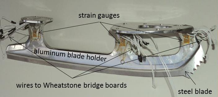 Instrumented Ice Skating Blade