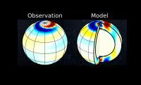 High-latitude inertial mode