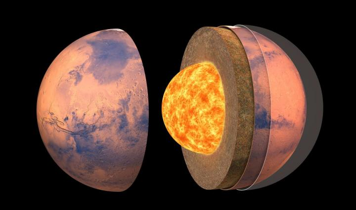 Artist's impression of the internal structure of Mars