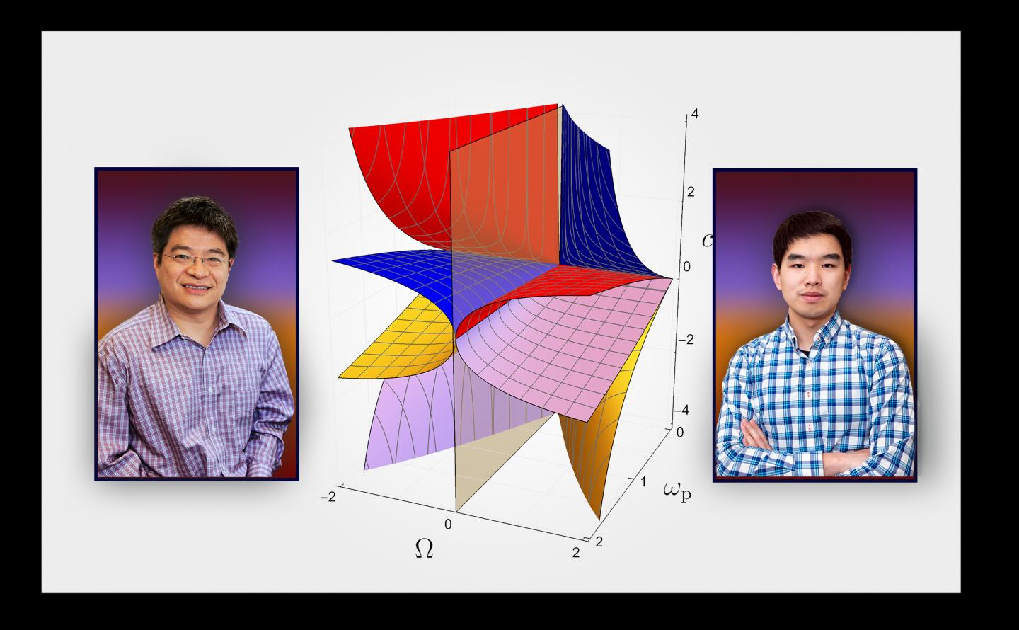 Physicists Hong Qin and Yichen Fu