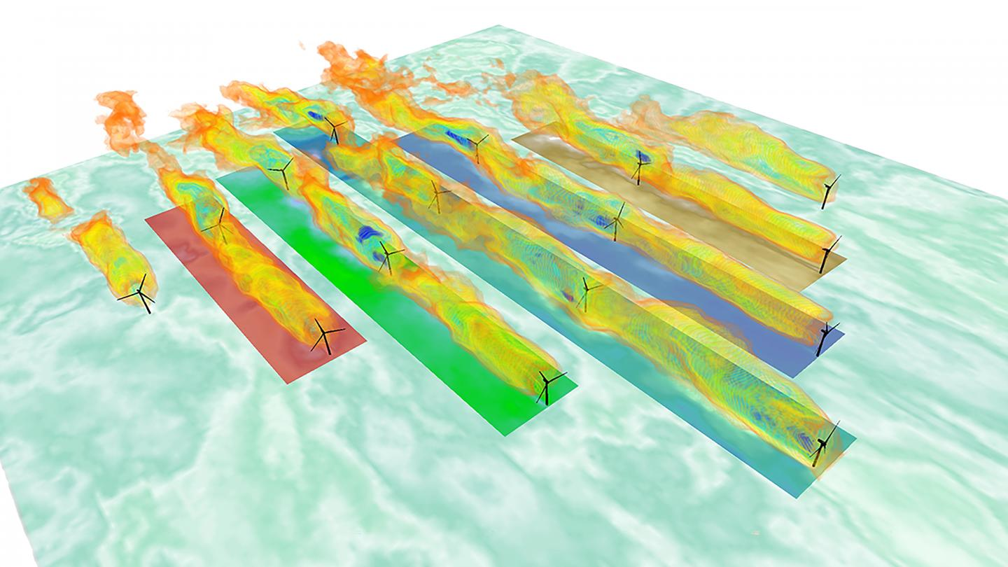 Numerical simulation of a wind farm with 16 turbines