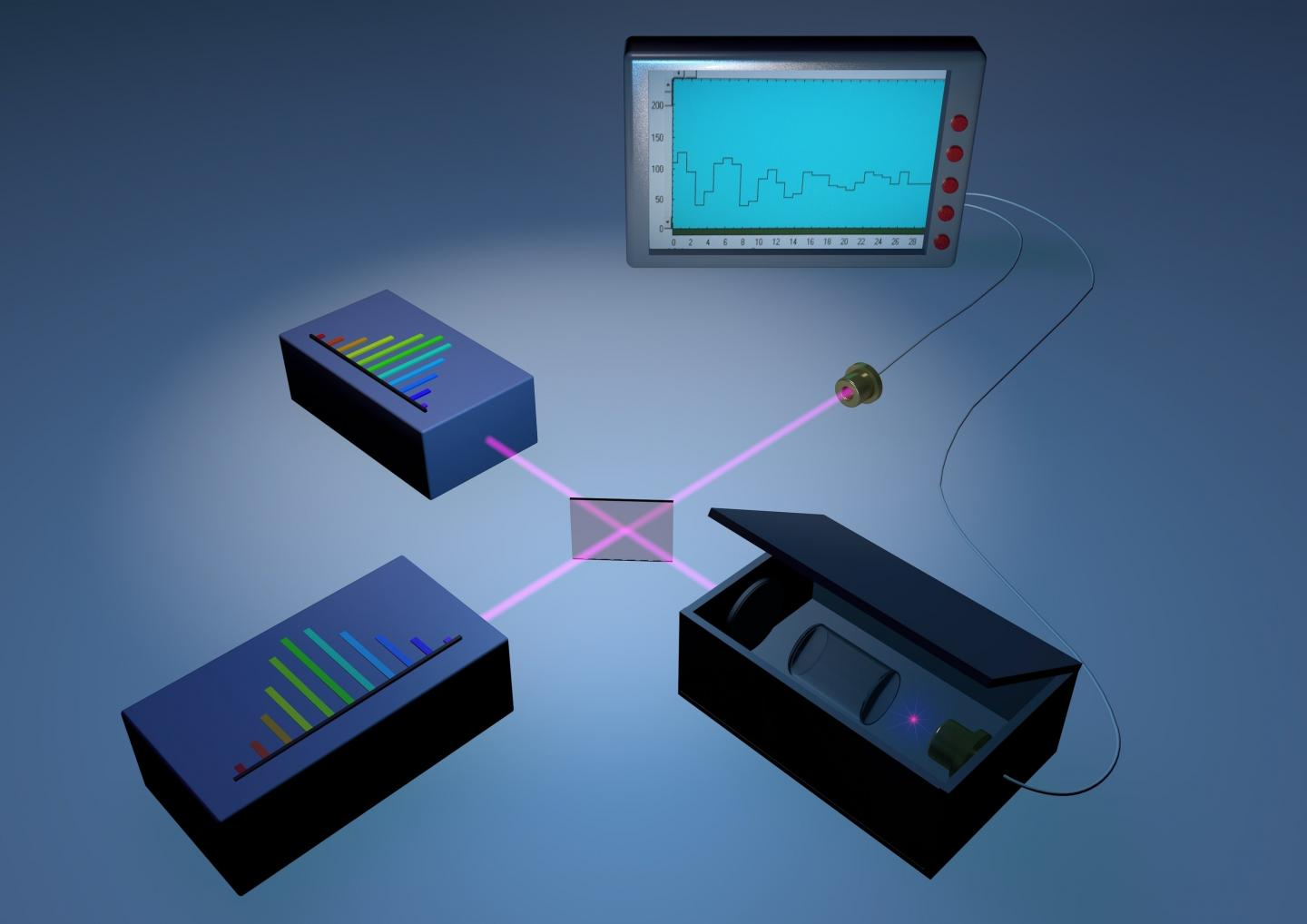 Photon-counting dual-comb spectrometer