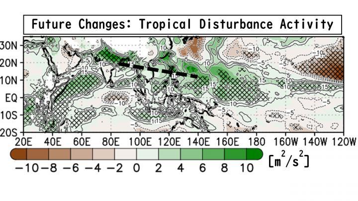 Changes to Tropical Disturbances