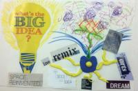 Art Therapy Collage