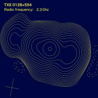 Animation of TXS 0128+554