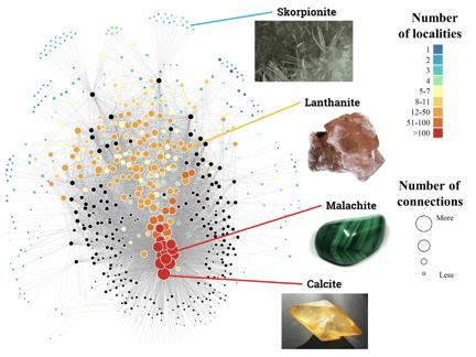 A Network Diagram for Carbon-Bearing Minerals