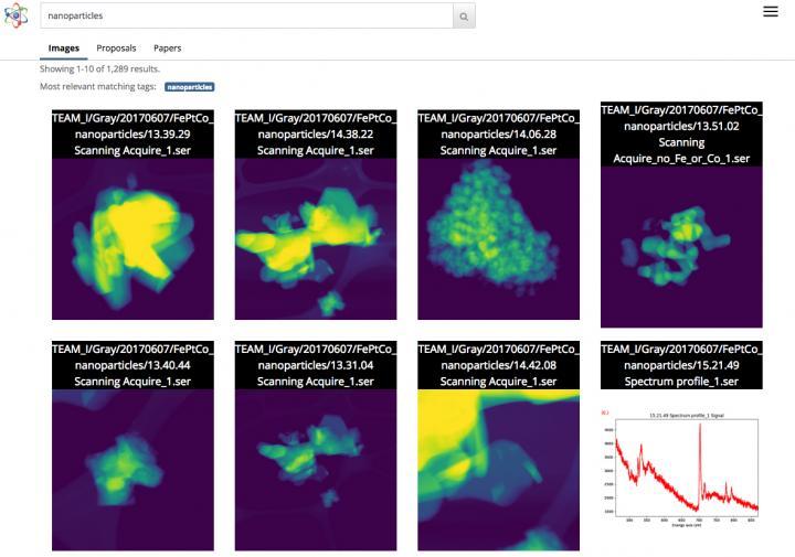 Science Search: Nanoparticle Search