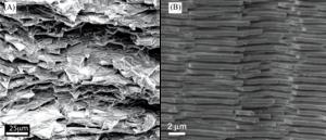 Glass composite's microstructure