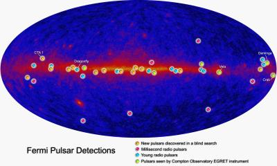 12 Previously Unknown Pulsars