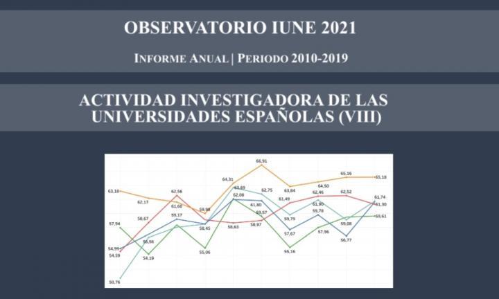 Observatorio IUNE 2021