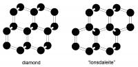 Diamond's Structure vs. Lonsdaleite