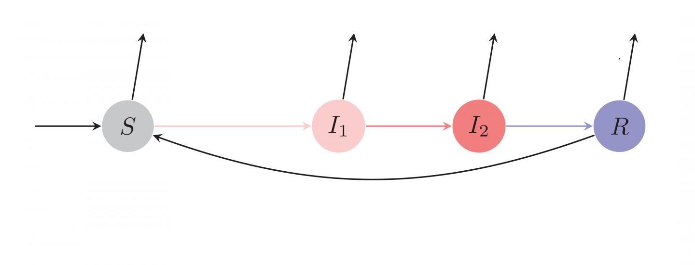 Model of disease spread