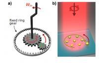 Optical matter machine