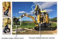 Smooth-Sliding Hydraulic Cylinder and Variable-Shape Robotic Hand Installed in a Construction Robot