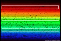 A Spectrum of the Sun Shows Many Dark Features because of Various Chemical Elements in Sunlight