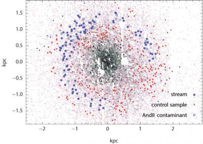 Andromeda II