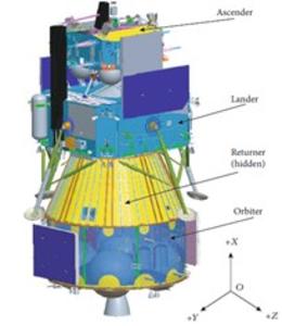 Design of the Chang'E-5 lunar probe