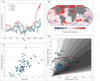 Frequency and Spatial Pattern of Surprising Ocean Temperatures