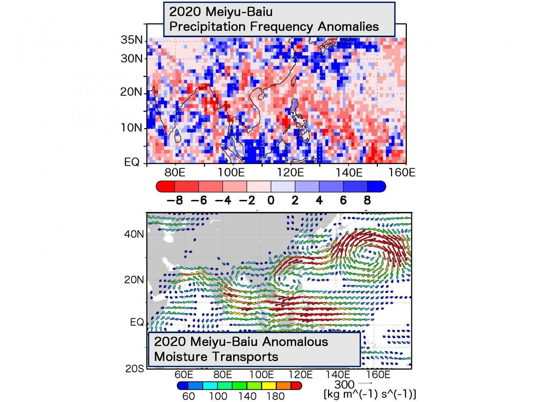 Anomalies during the 2020 Meiyu-Baiu season